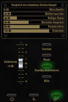 Lautstärkemesser VU Meter dB Meter Einstellungen